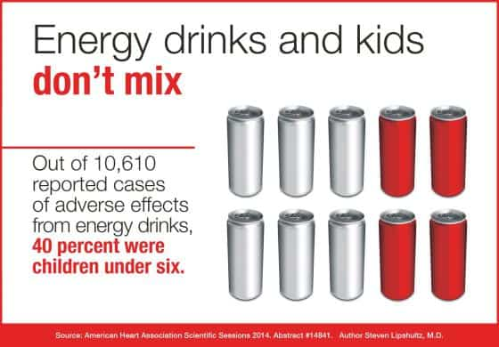 Kids and Energy Drinks Do Not Mix